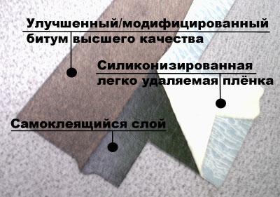 Обратная сторона гонта мягкой черепицы Ruflex (Руфлекс)